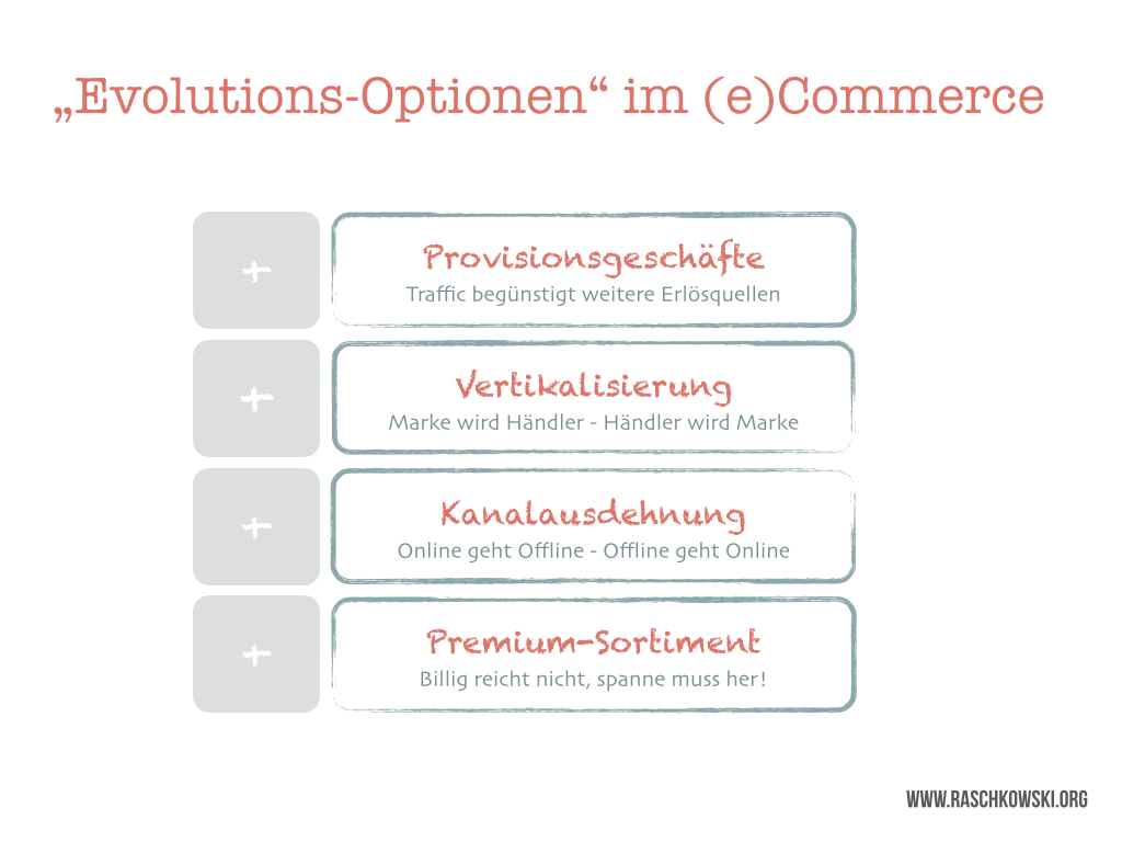 Evolutionsstufen im Commerce.001